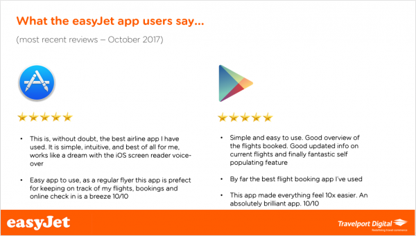 easyJet Mobile Apps - iOS & Android Smartphones, Apple Watch - Gold