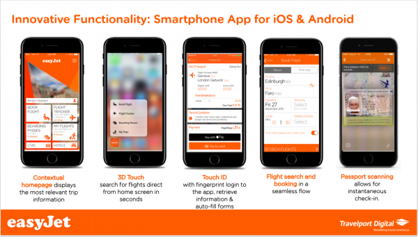 easyJet Mobile Apps - iOS & Android Smartphones, Apple Watch